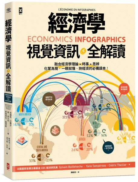 經濟學.視覺資訊全解讀 Economics Infographics