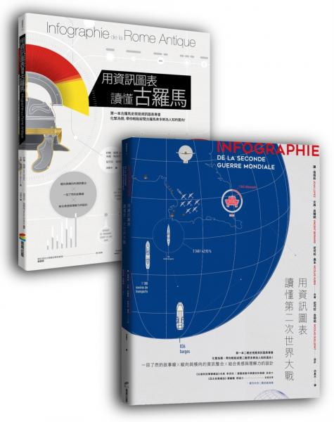 資訊圖表套書組:BUB022用資訊圖表讀懂第二次世界大戰+BUB025用資訊圖表讀懂古羅馬